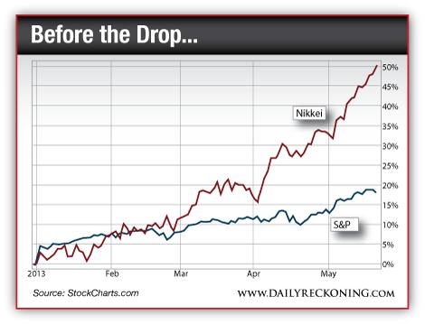 Japan stock market crashes over night.