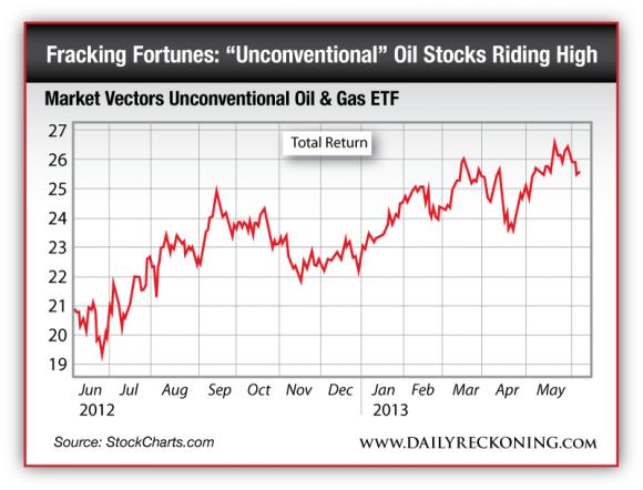 Fracking Fortunes