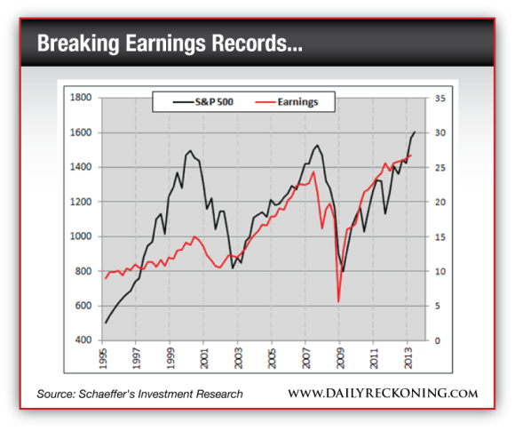 Breaking Earnings Records...