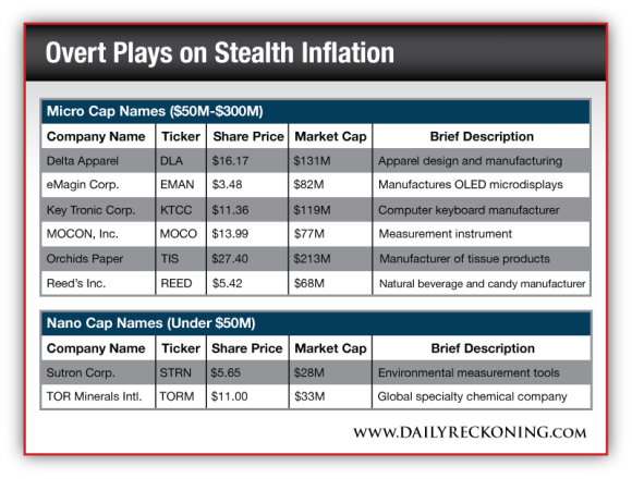 Overt Plays on Stealth Inflation