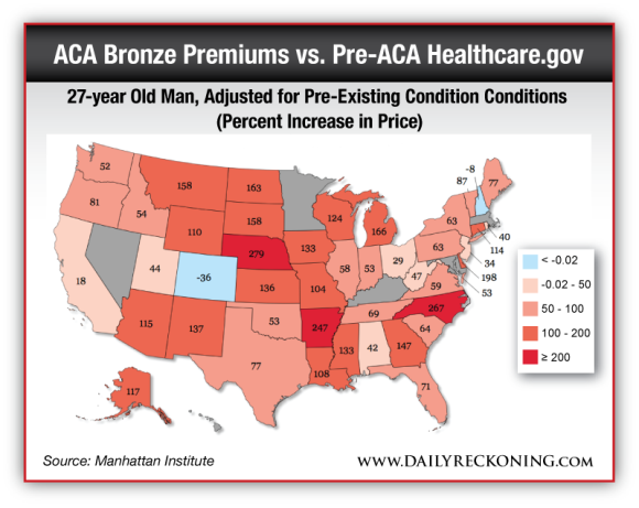 27-year Old Man, Adjusted for Pre-Existing Condition Conditions (Percent Increase in Price)