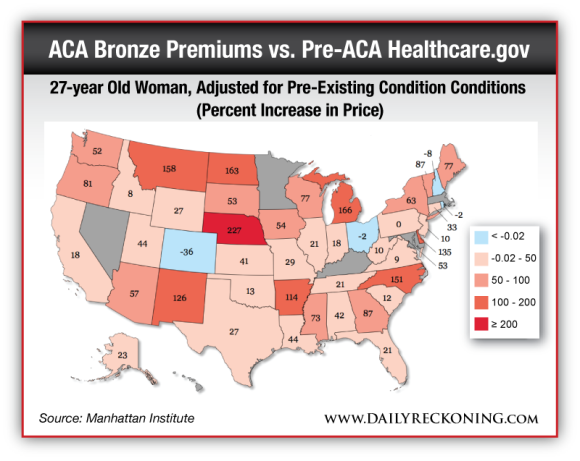 27-year Old Woman, Adjusted for Pre-Existing Condition Conditions (Percent Increase in Price)