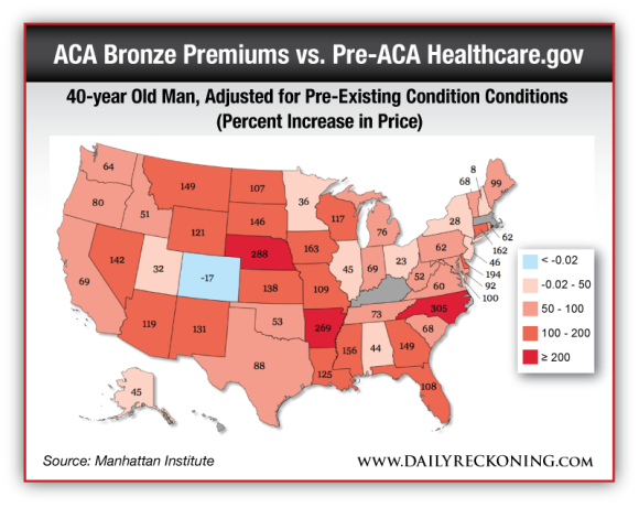 40-year Old Man, Adjusted for Pre-Existing Condition Conditions (Percent Increase in Price)