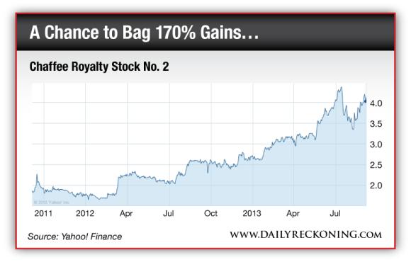 Chaffee Royalty Stock No. 2