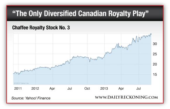 Chaffee Royalty Stock No. 3