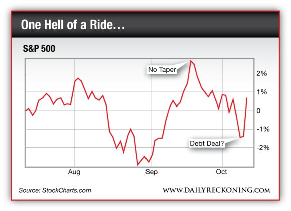 S&P 500 Large Cap Index, July 2013-Present