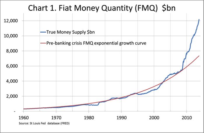 FMQ_Chart1_181113