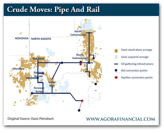 Oasis Bakken Acreage and Rail and Pipeline Connection Points