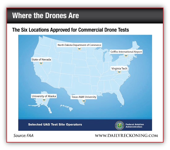The Six Locations Approved for Commercial Drone Tests