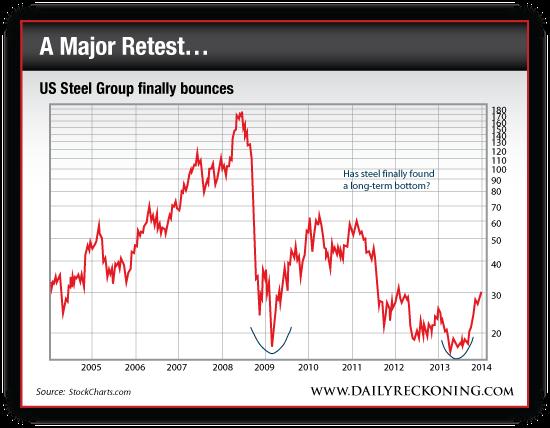 US Steel Group, Inc.