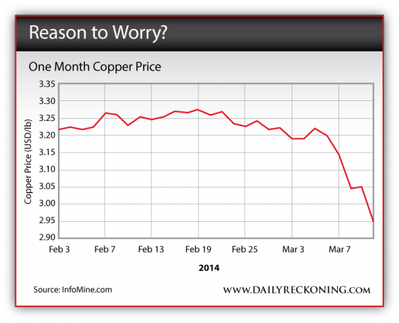 One Month Copper Price - February 2014