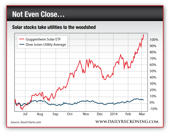 Solar Stocks vs. Utility Stocks, July 2013-Present