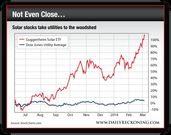 Solar Stocks vs. Utility Stocks, July 2013-Present