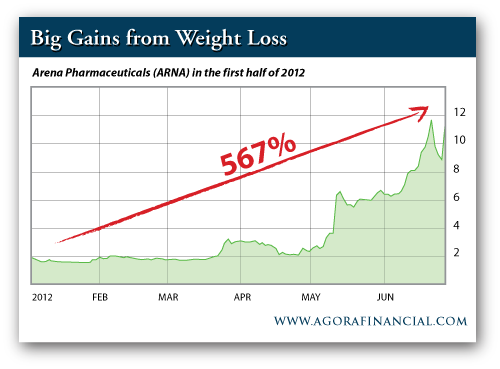 Arena Pharmaceuticals (ARNA) in the First Half of 2012