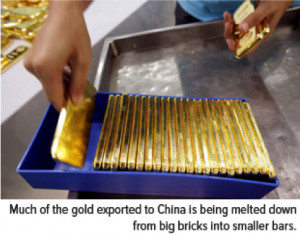 China Gold Imports Being Melted Down from Bricks into Smaller Bars
