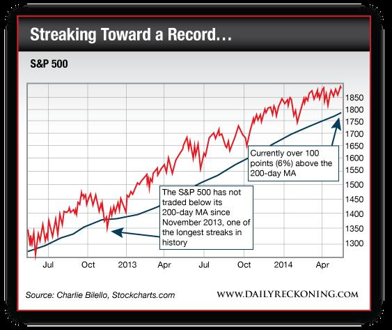 S&P 500, July 2013-April 2014