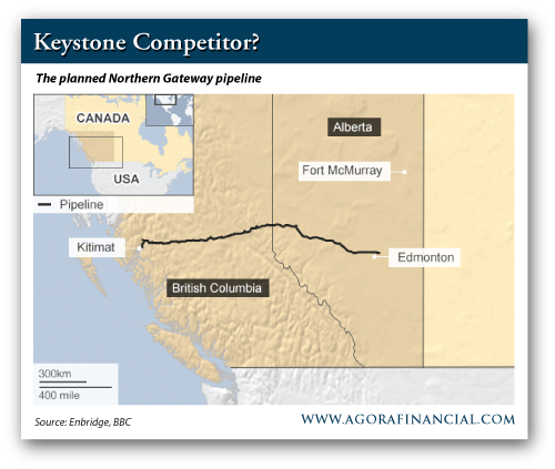 Map of the Planned Northern Gateway Pipeline