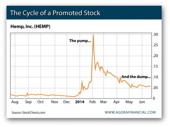 Hemp, Inc. (HEMP), Aug. 2013-June 2014