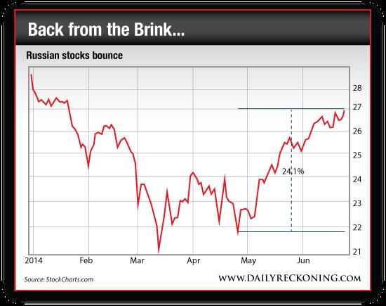 Russian Stocks Bounce Back