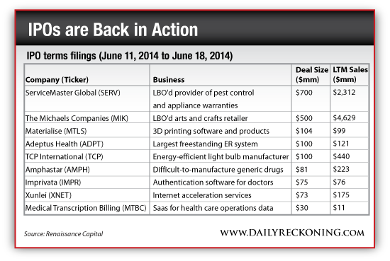 IPO Terms Filings (June 11, 2014 to June 18, 2014)