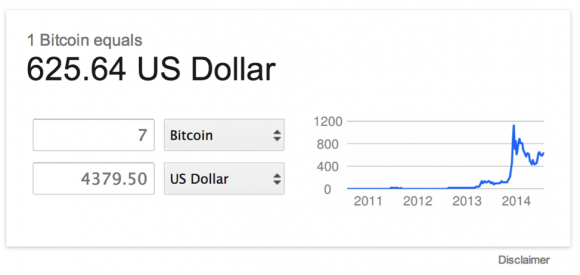 Bitcoin to US Dollar Conversion