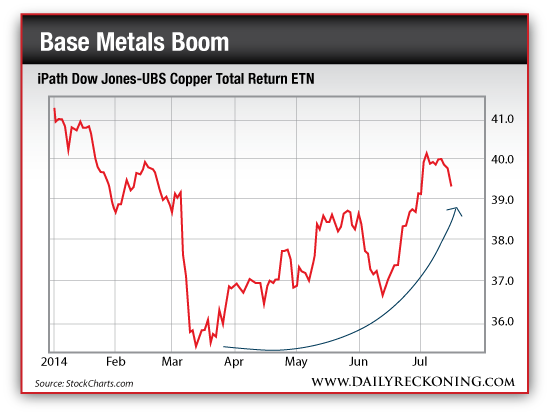 iPath Dow Jones-UBS Copper Total Return ETN