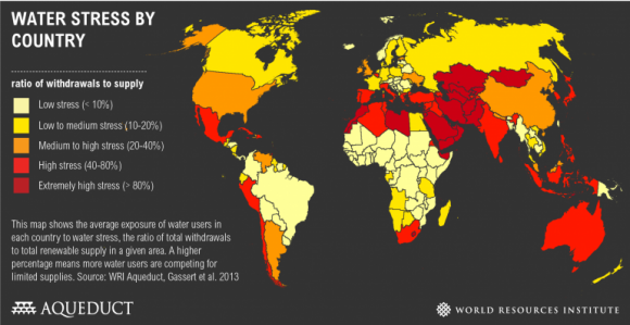 Water Stress By Country