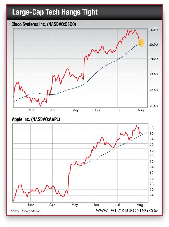 Cisco Systems Inc. vs. Apple Inc.