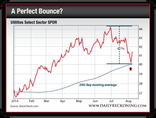 Utilities Select Sector SPDR, Jan. 2014 - Aug. 2014