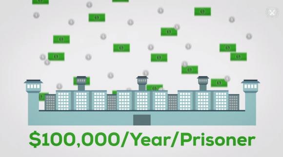 $100,000 Per Year Per Prisoner