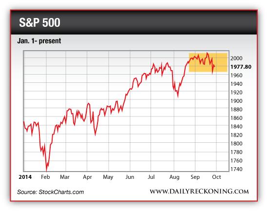 S&P 500, Jan. 2014-Sept.2014