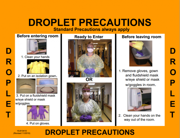 Standard Droplet Precautions for Health Care Workers