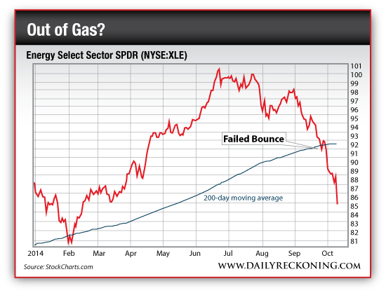 Energy Select Sector SPDR (NYSE:XLE), Jan. 2014-Oct. 2014