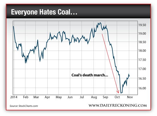 Coal Price, Jan. 2014-Nov. 2014
