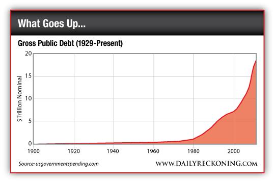 REC_02-14-15_Debt