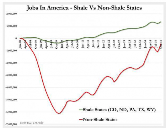 JobsinAmerica