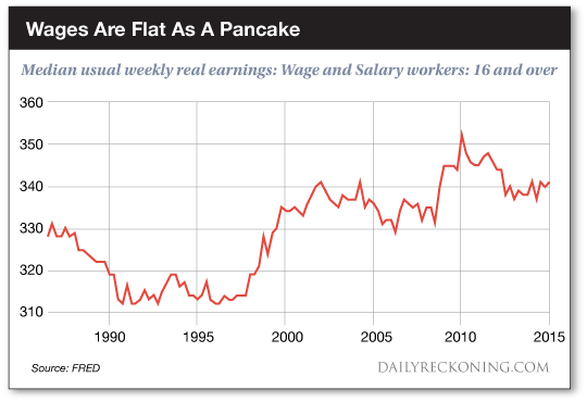 REC_05-14-15_Wages