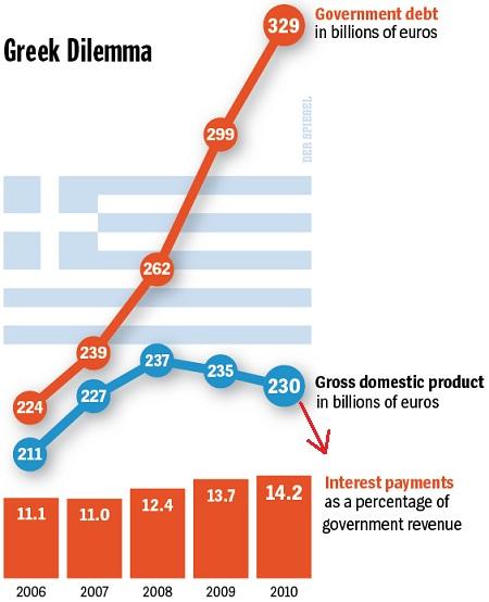 Greek-debt2