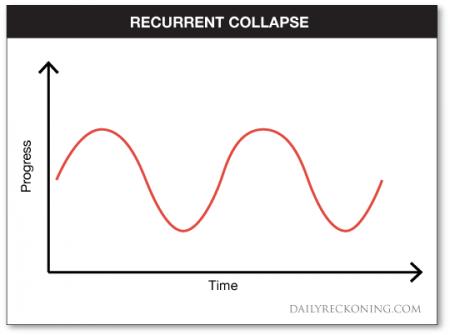 REC_06-04-15_Collapse