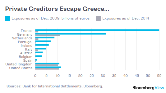 greek-debt6-15