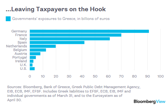 greek-debt6-15a