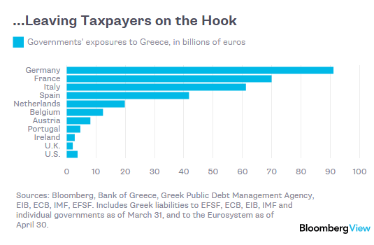greek-debt6-15a (1)