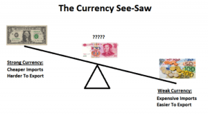 CurrencySeeSaw2