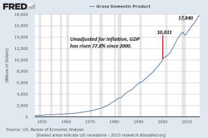 GDP8-15
