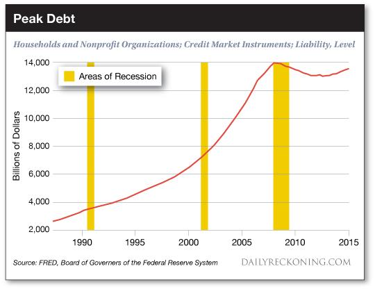 REC_08-28-15_Debt