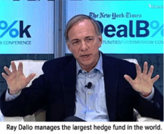 Ray Dalio manages the largest hedge fund in the world