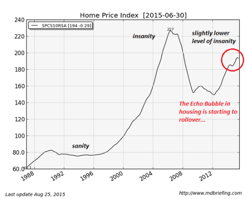home-prices9-15a