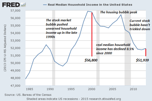 household-income8-15