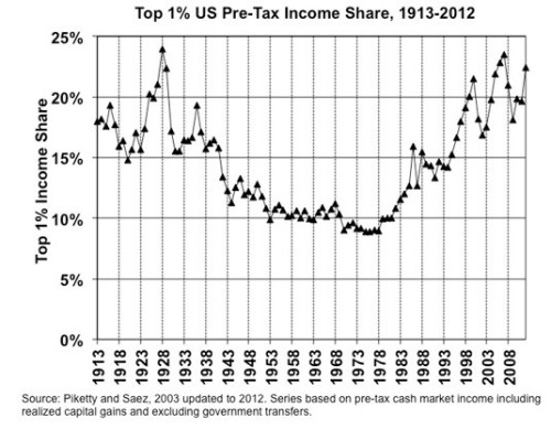 income-inequality9-15 (1)