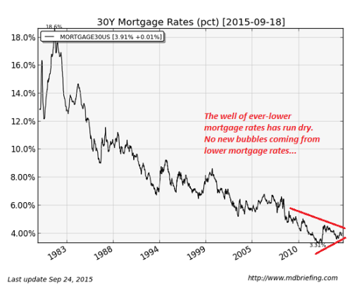 mortgage-rate9-15a